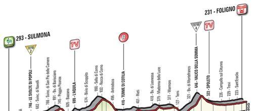 Giro d'Italia 2016, 7ª tappa Sulmona-Foligno