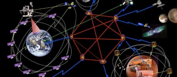 New Solar System Internet Technology Debuts on the International ...
