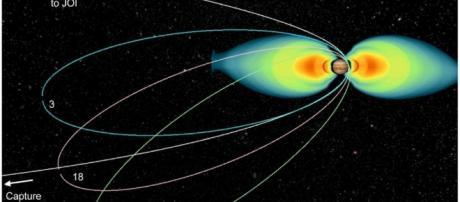 Juno Mission & Trajectory Design – Juno - spaceflight101.com