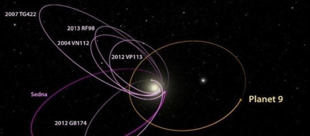 Descoberta do astro intriga pesquisadores