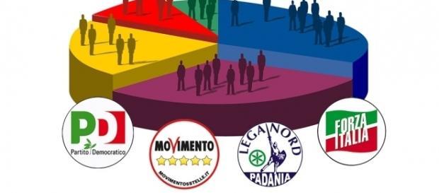 Sondaggi politici elettorali di SWG e Piepoli al 16 luglio
