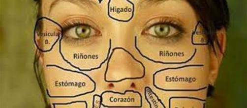 Lo que tu rostro dice del (mal) funcionamiento de tu organismo ... - nosemeocurrio.com