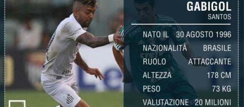 Profilo Gabigol, il colpo da novanta targato Juventus - yahoo.com