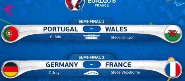 Quatro seleções brigam por duas vagas na final da Eurocopa 2016. (Foto: Divulgação UEFA)