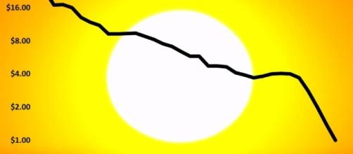 Solar Power Prices Dropping Faster Than Ever | Ramez Naam - rameznaam.com