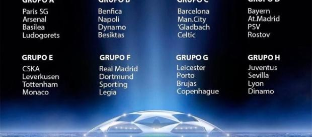 Grupos de la UEFA Champions League