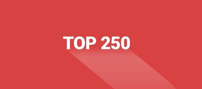 Blasting News sichert sich Positionierung unter den 250 größten Webseiten der Welt