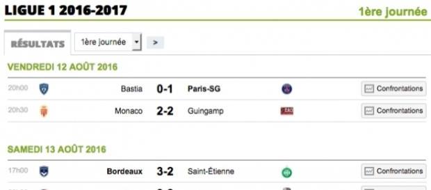 Les résultats de la 1ère journée - www.lequipe.fr