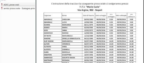 Calendario Scuola Campania.Concorso Scuola Calendario E Griglia Primaria Sostegno In