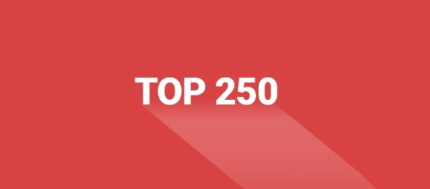 Blasting News entered the exclusive league of the top 250 biggest website in the world