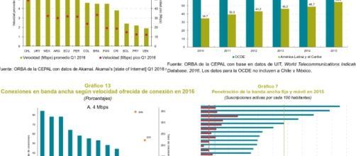"""Fuente: CEPAL """"Estado de la banda ancha en América Latina y el Caribe 2016"""""""
