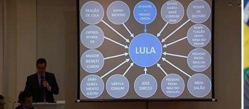 MPF faz apresentação desastrosa em denúncia contra Lula, Marisa e outros