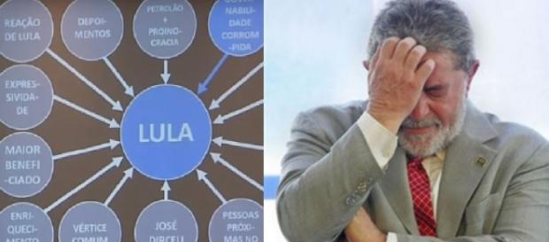 Lula é o chefe da 'propinocracia', dizem procuradores