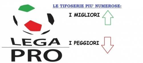 Le tifoserie più numerose del campionato di Lega Pro.