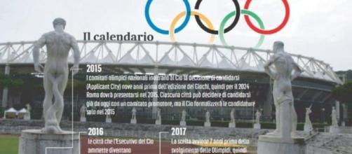 Olimpiadi del 2024 a Roma? Ma a chi conviene davvero?