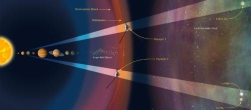 Crediti: NASA, ESA, and Z. Levay (STScI)