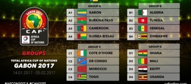 Grupos de la Copa de Naciones de África de Gabón 2017