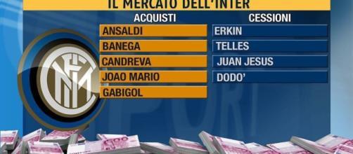 Calciomercato Inter, il Cagliari ha chiesto Miangue