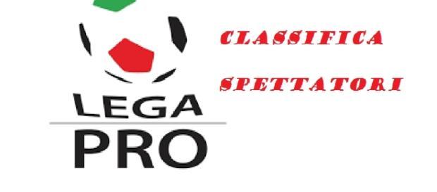 Classifica spettatori di Lega Pro.