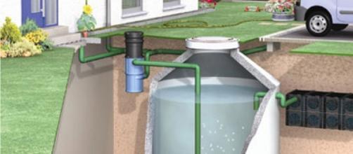 Sistema de captação e armazenamento de água da chuva