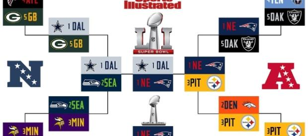 NFL predictions: Playoff, Super Bowl picks at midseason | SI.com - si.com