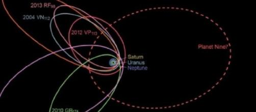 Researchers find clues of planet nine that could join our solar system. [Image Credit: YouTube/Seeker]