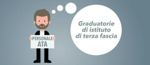 Graduatorie di istituto ATA 2017/2020 - flcgil.it
