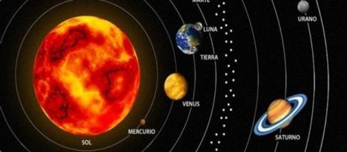 El sistema solar El sistema solar es un sistema planetario de la ... - slideplayer.es
