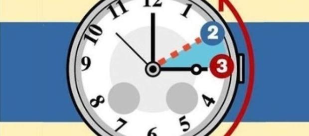 Arriva l'ora solare, occorre prepararci – saronno.tv - saronno.tv