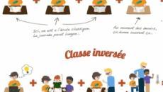 Et si on inversait la classe ?