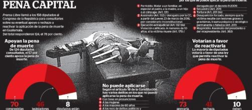 Ciudadanos exigen la reactivación de la pena de muerte - prensalibre.com