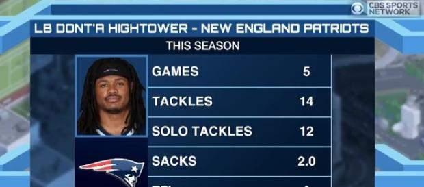 New England Patriots linebacker Dont'a Hightower is just one of three defensive players out for Week 8. -- YouTube screen capture / CBS Sports