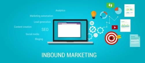 Inbound Marketing Archives - Truejump - truejump.com