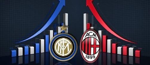 Ultime notizie calciomercato Milan e Inter