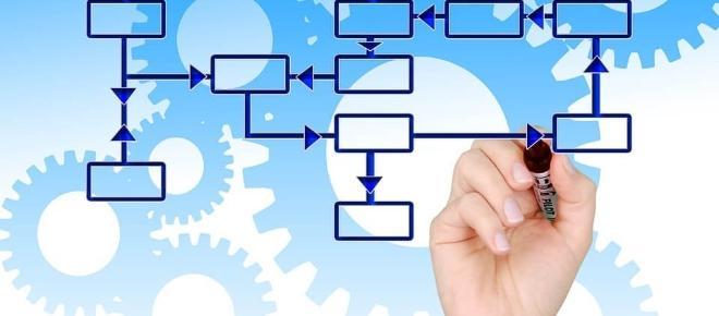 Business Process Management: Warum strategische Geschäftsprozesse wichtig sind