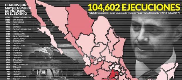 "ONEA México on Twitter: ""#5toInforme | El Gobierno de @EPN alcanza ... - twitter.com"