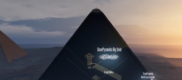 ScanPyramids, scoperta una stanza segreta nella Piramide di Cheope