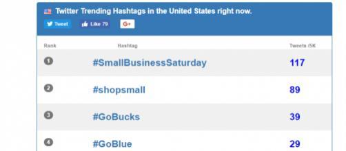Top Ten Trending Tweets @ Twelve on 11/25/17