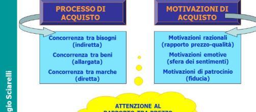 Capitolo 14 La gestione commerciale ed il marketing Università di ... - slideplayer.it