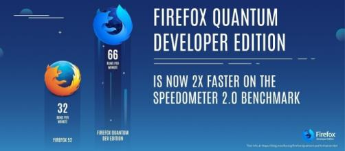 Firefox Quantum va a doppia velocità per battere Chrome - Tom's ... - tomshw.it