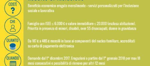 Reddito di inclusione REI, beneficio per chi si trova in difficoltà.