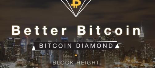 Bitcoin Diamond ultime notizie e informazioni