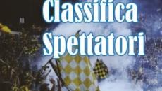 Classifica spettatori Serie C: per molte tifoserie dati da categoria superiore