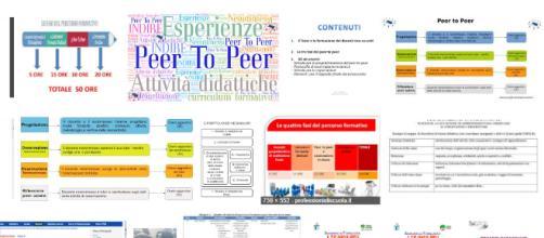 cosa precede e come svolgere il Peer to Peer