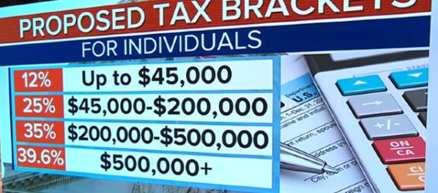 Report finds GOP tax plan benefits top 1 percent - Image credit - CBS   YouTube