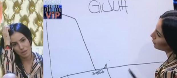 #Giulia De Lellis: rivelato il segreto della sua vita #BlastingNews