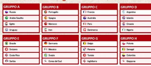 Sorteggi Mondiali Russia 2018, tutti i gironi