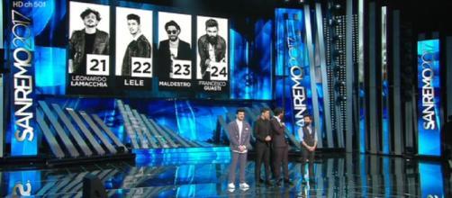 Sanremo 2018 anticipazioni Big