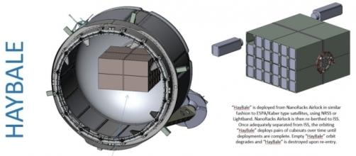 NanoRacks realizza un modulo airlock commerciale per la ISS ... - astronautinews.it