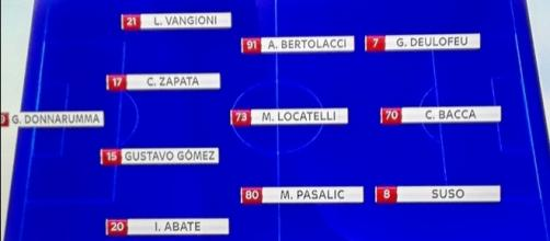 Probabile formazione del Milan contro la Lazio